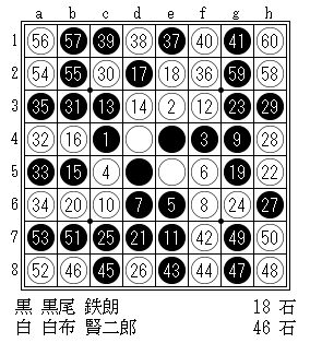 棋譜・白ボード