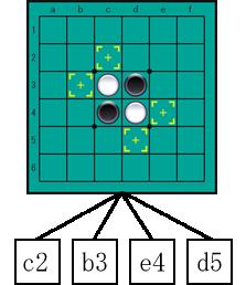 ゲームツリー-6x6