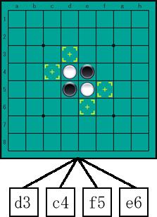 ゲームツリー-8x8